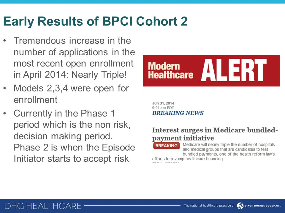 Early Results of BPCI Cohort 2 Tremendous increase in the number of applications in the most recent open enrollment in April 2014: Nearly Triple.