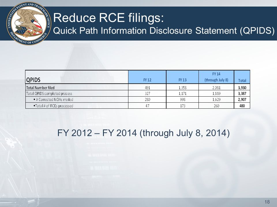 Reduce RCE filings: Quick Path Information Disclosure Statement (QPIDS) 18 FY 2012 – FY 2014 (through July 8, 2014)