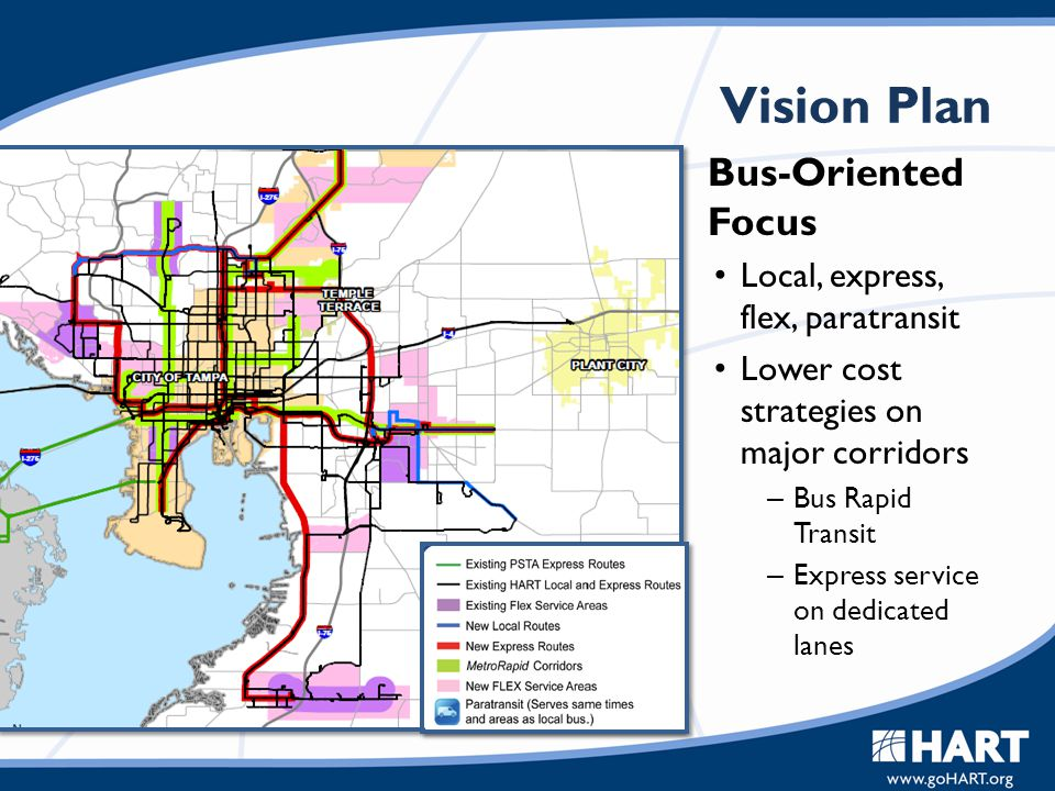 Vision Plan Bus-Oriented Focus Local, express, flex, paratransit Lower cost strategies on major corridors – Bus Rapid Transit – Express service on ded