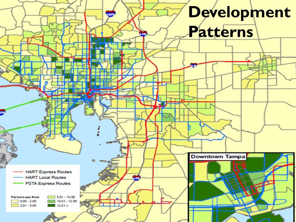 Service Patterns Development Patterns