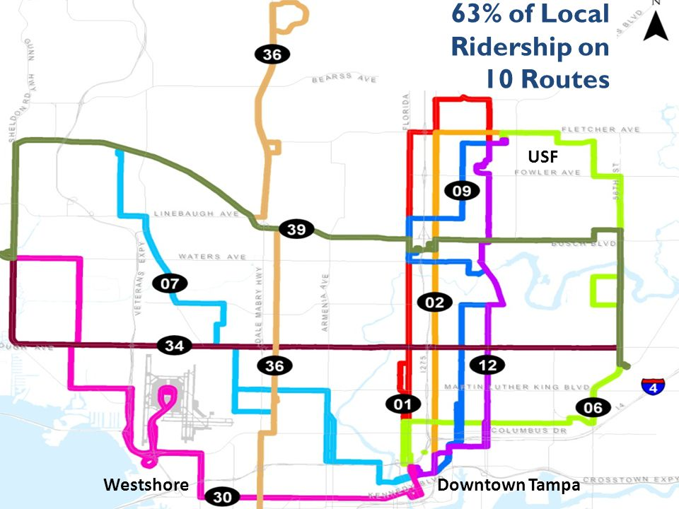 WestshoreDowntown Tampa USF 63% of Local Ridership on 10 Routes