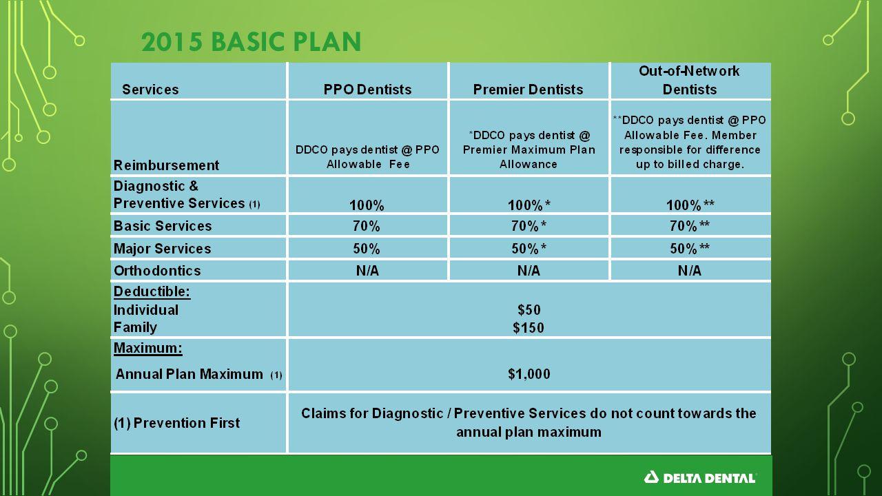 2015 BASIC PLAN