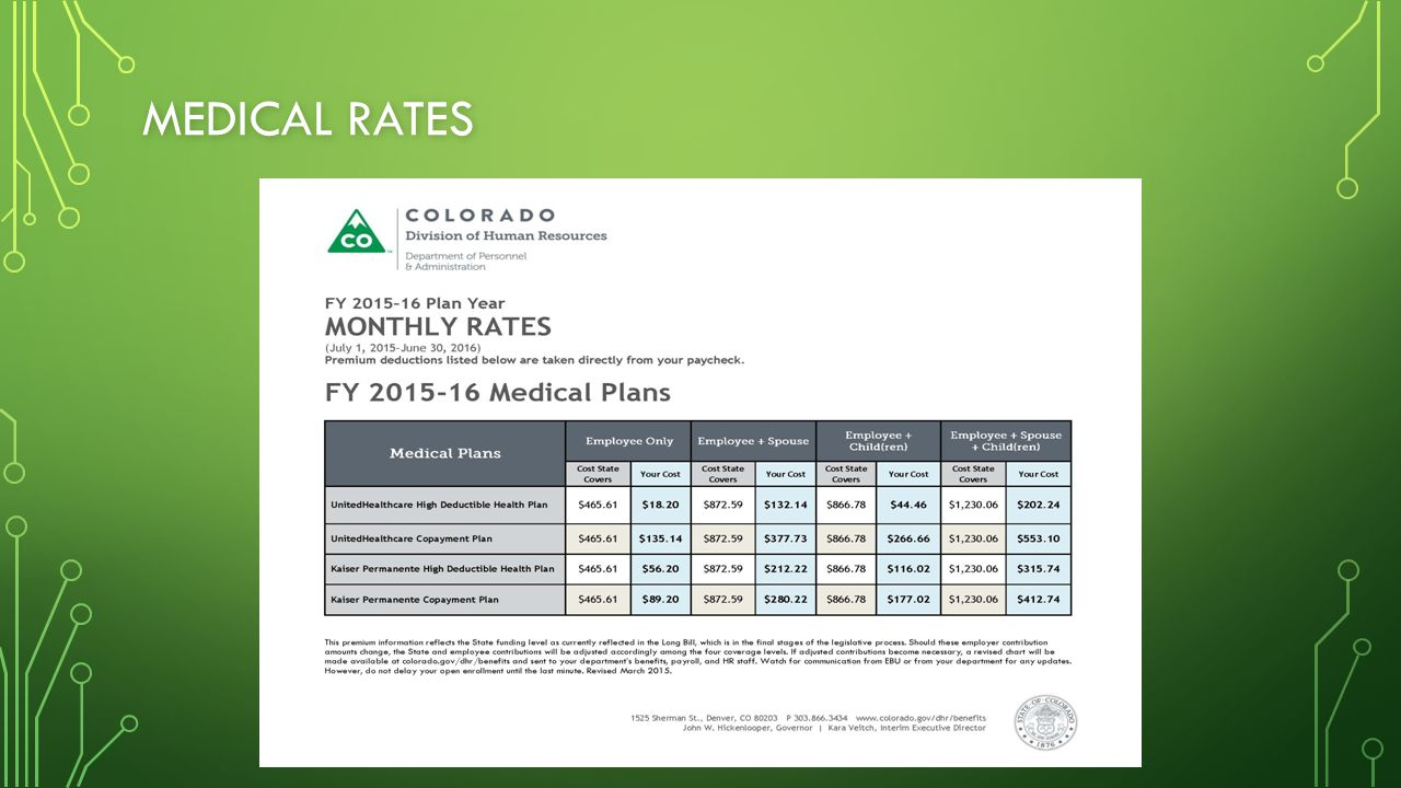 MEDICAL RATES