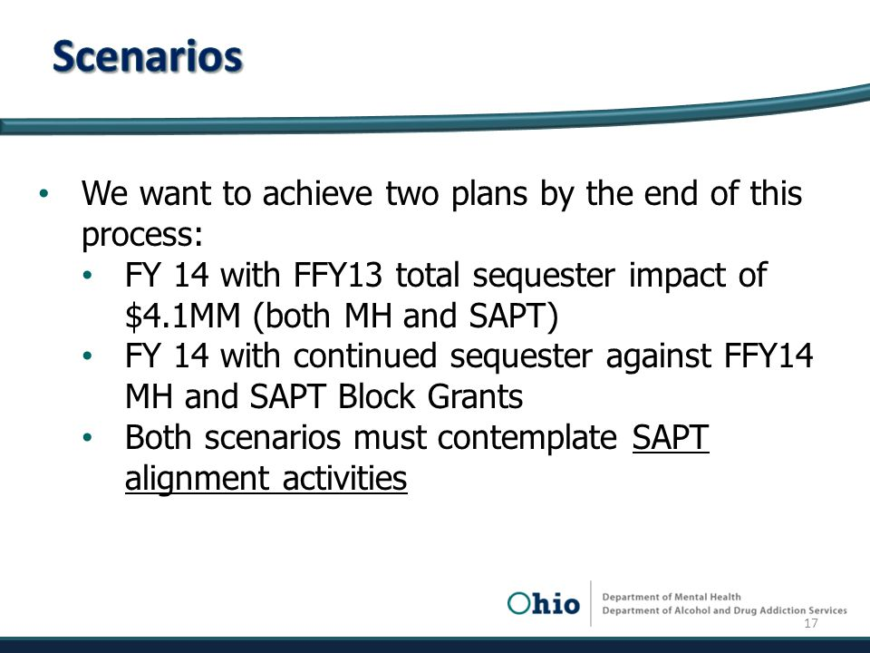 We want to achieve two plans by the end of this process: FY 14 with FFY13 total sequester impact of $4.1MM (both MH and SAPT) FY 14 with continued sequester against FFY14 MH and SAPT Block Grants Both scenarios must contemplate SAPT alignment activities 17