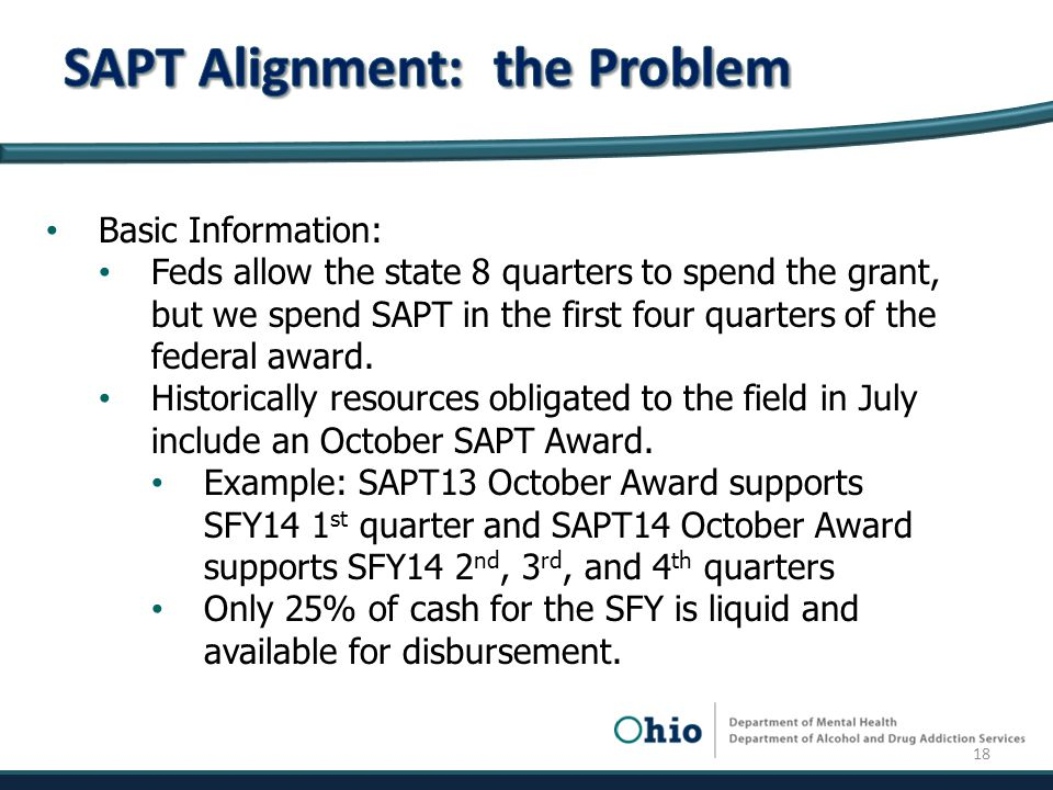 Basic Information: Feds allow the state 8 quarters to spend the grant, but we spend SAPT in the first four quarters of the federal award.