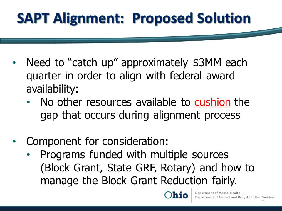 Need to catch up approximately $3MM each quarter in order to align with federal award availability: No other resources available to cushion the gap that occurs during alignment process Component for consideration: Programs funded with multiple sources (Block Grant, State GRF, Rotary) and how to manage the Block Grant Reduction fairly.