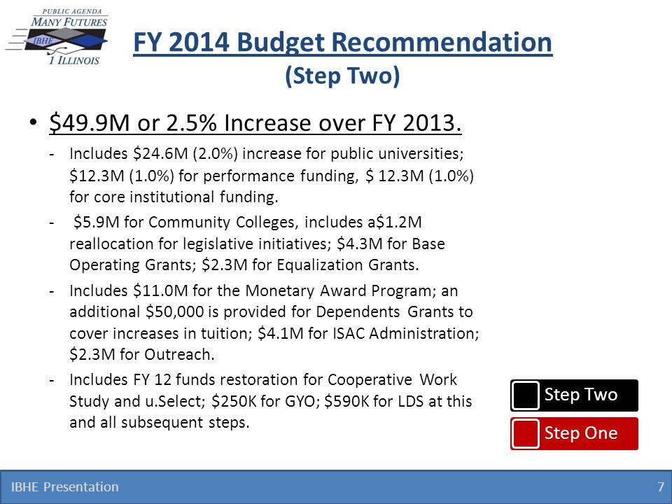 FY 2014 Budget Recommendation (Step Two) IBHE Presentation 7 Step Two Step One $49.9M or 2.5% Increase over FY 2013. -Includes $24.6M (2.0%) increase