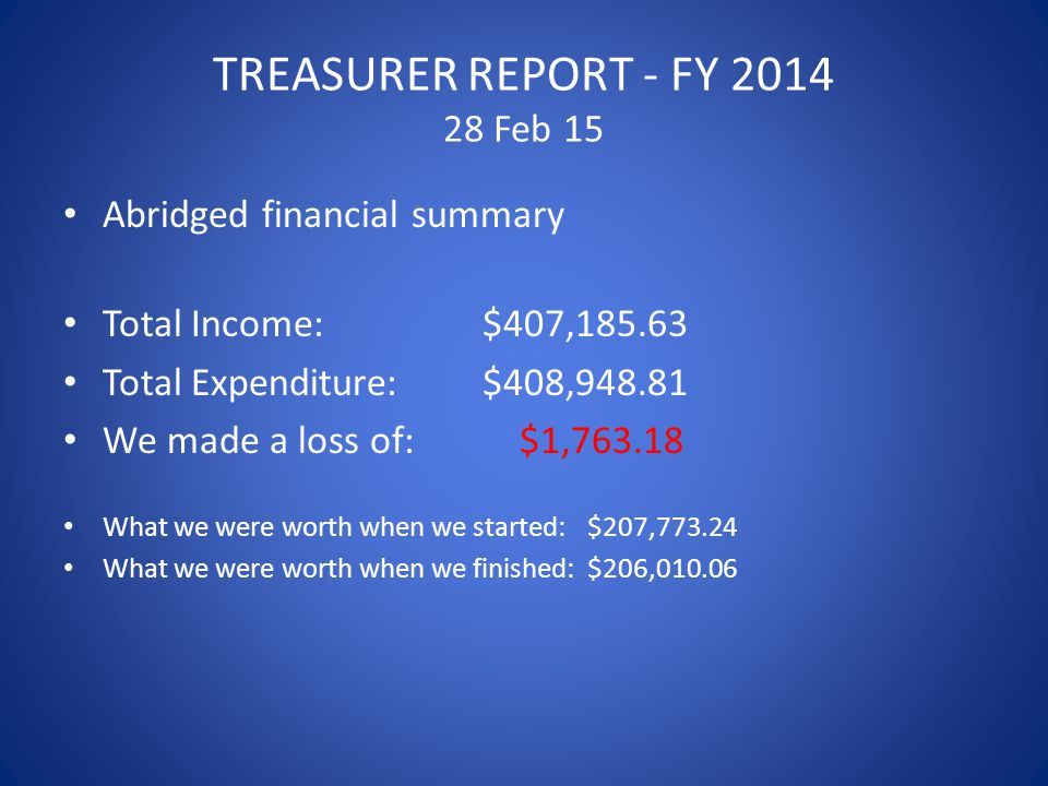 TREASURER REPORT - FY 2014 28 Feb 15 Abridged financial summary Total Income:$407,185.63 Total Expenditure:$408,948.81 We made a loss of: $1,763.18 What we were worth when we started: $207,773.24 What we were worth when we finished:$206,010.06