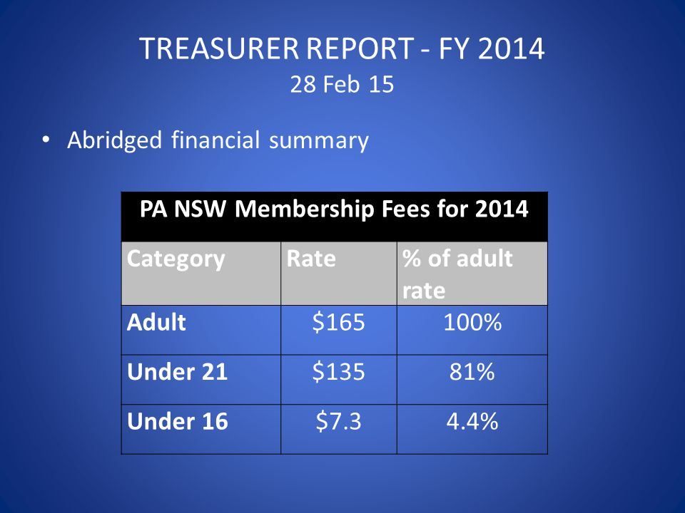 TREASURER REPORT - FY 2014 28 Feb 15 Abridged financial summary PA NSW Membership Fees for 2014 CategoryRate% of adult rate Adult$165100% Under 21$13581% Under 16$7.34.4%