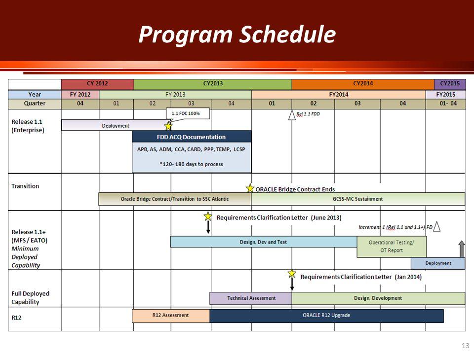 Program Schedule 13