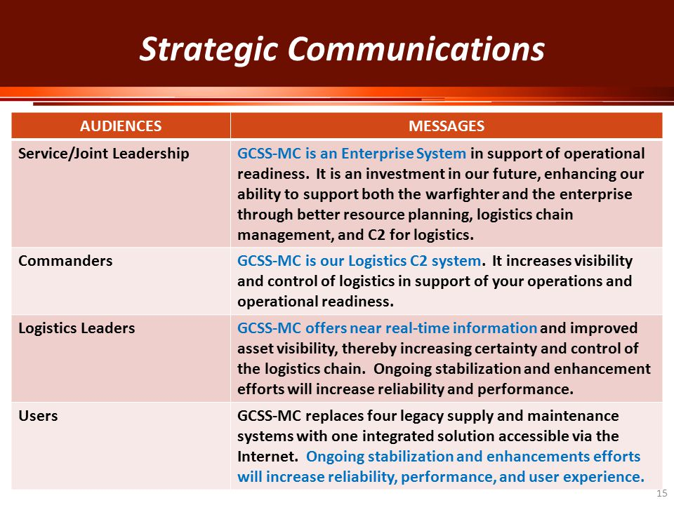 Strategic Communications 15 AUDIENCESMESSAGES Service/Joint LeadershipGCSS-MC is an Enterprise System in support of operational readiness. It is an in