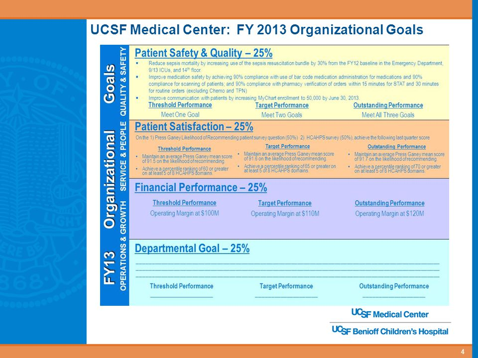 UCSF Medical Center: FY 2013 Organizational Goals 4