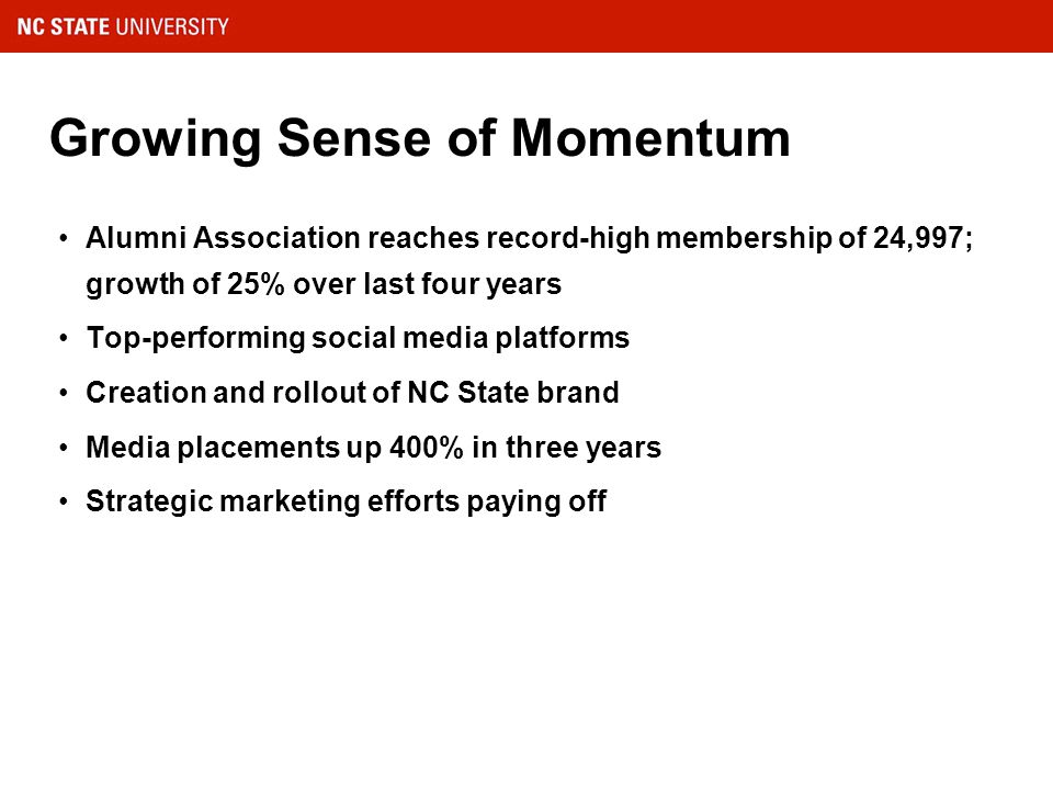 Growing Sense of Momentum Alumni Association reaches record-high membership of 24,997; growth of 25% over last four years Top-performing social media platforms Creation and rollout of NC State brand Media placements up 400% in three years Strategic marketing efforts paying off