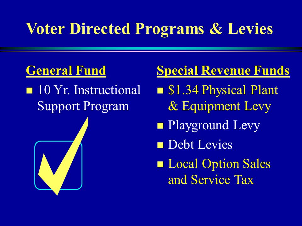 Voter Directed Programs & Levies General Fund n 10 Yr.