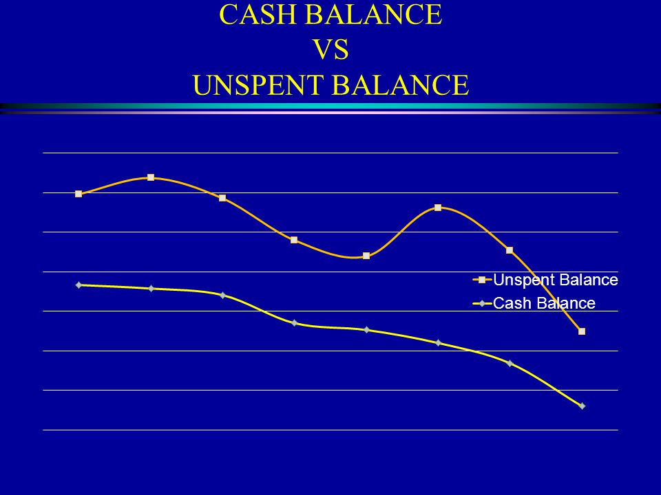 CASH BALANCE VS UNSPENT BALANCE