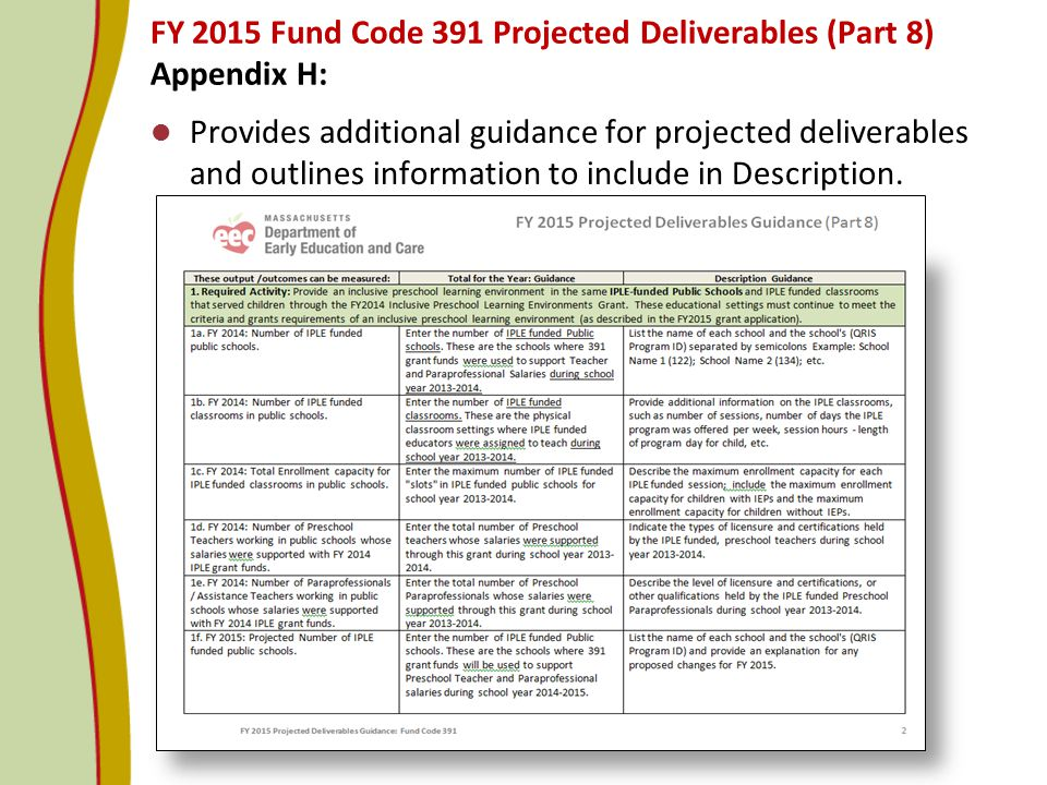FY 2015 Fund Code 391 Projected Deliverables (Part 8) Appendix H: Provides additional guidance for projected deliverables and outlines information to