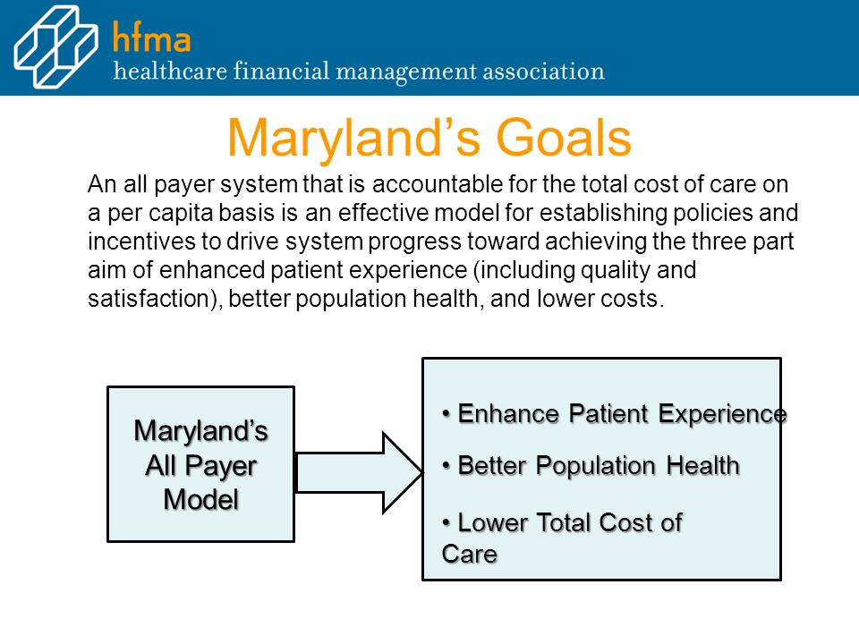 Maryland's Goals An all payer system that is accountable for the total cost of care on a per capita basis is an effective model for establishing policies and incentives to drive system progress toward achieving the three part aim of enhanced patient experience (including quality and satisfaction), better population health, and lower costs.
