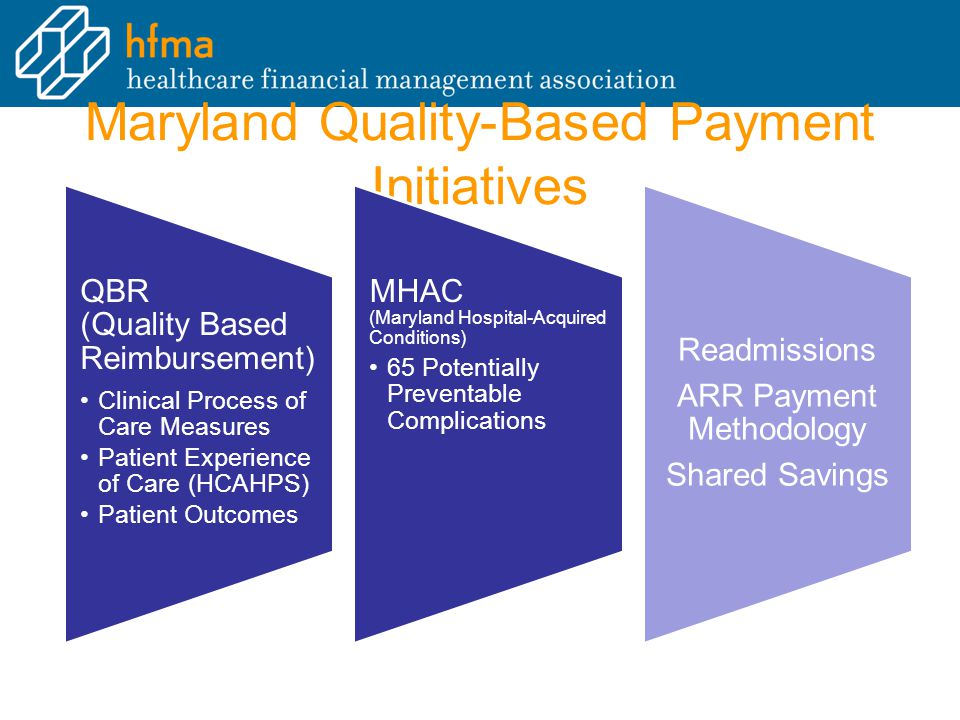 Maryland Quality-Based Payment Initiatives QBR (Quality Based Reimbursement) Clinical Process of Care MeasuresClinical Process of Care Measures Patient Experience of Care (HCAHPS)Patient Experience of Care (HCAHPS) Patient OutcomesPatient Outcomes MHAC (Maryland Hospital-Acquired Conditions) 65 Potentially Preventable Complications65 Potentially Preventable ComplicationsReadmissions ARR Payment Methodology Shared Savings