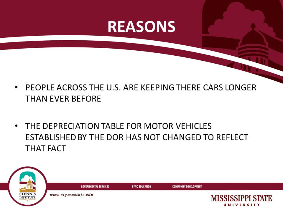 REASONS PEOPLE ACROSS THE U.S.