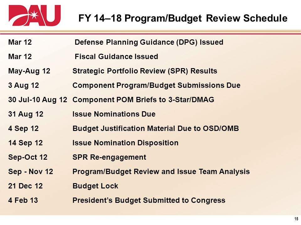 Mar 12 Defense Planning Guidance (DPG) Issued Mar 12 Fiscal Guidance Issued May-Aug 12 Strategic Portfolio Review (SPR) Results 3 Aug 12 Component Pro