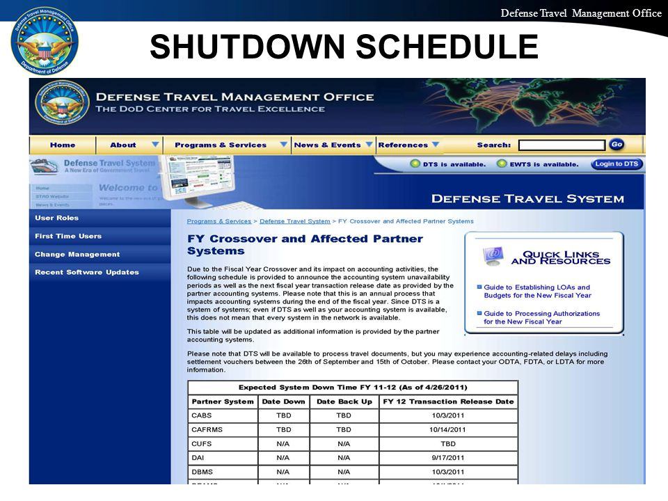 Defense Travel Management Office Office of the Under Secretary of Defense (Personnel and Readiness) 10 SHUTDOWN SCHEDULE