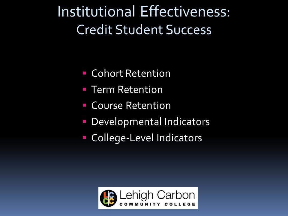Institutional Effectiveness: Credit Student Success  Cohort Retention  Term Retention  Course Retention  Developmental Indicators  College-Level Indicators