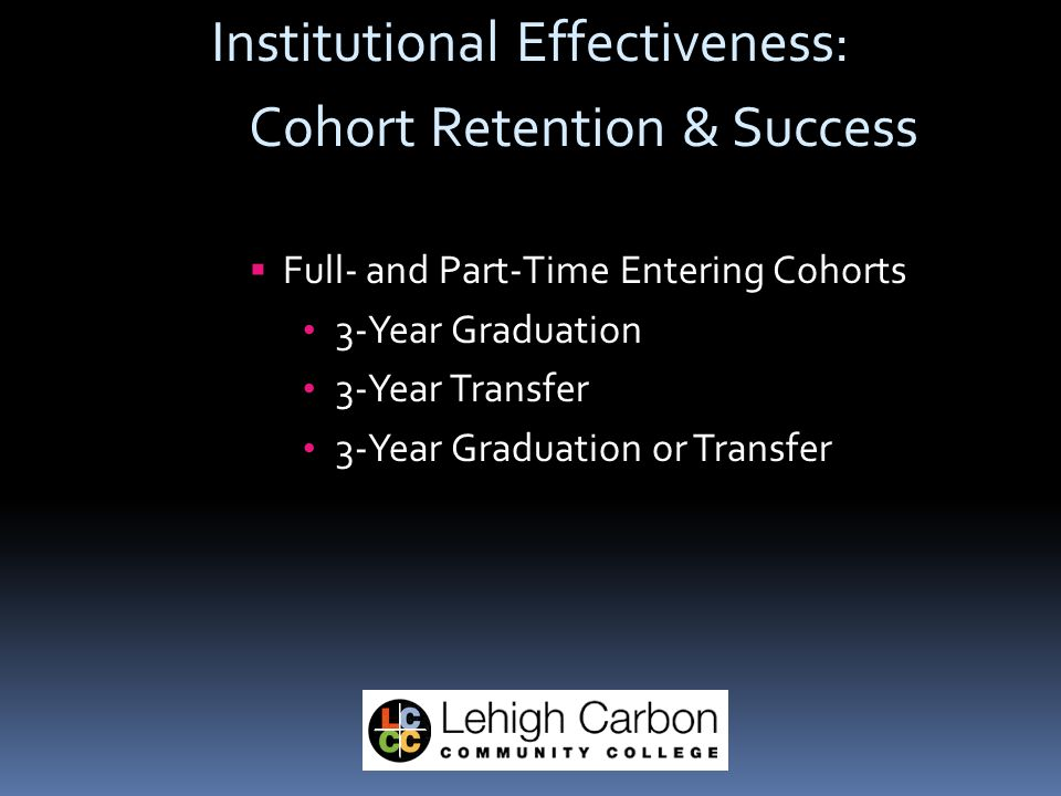 Institutional Effectiveness: Cohort Retention & Success  Full- and Part-Time Entering Cohorts 3-Year Graduation 3-Year Transfer 3-Year Graduation or Transfer