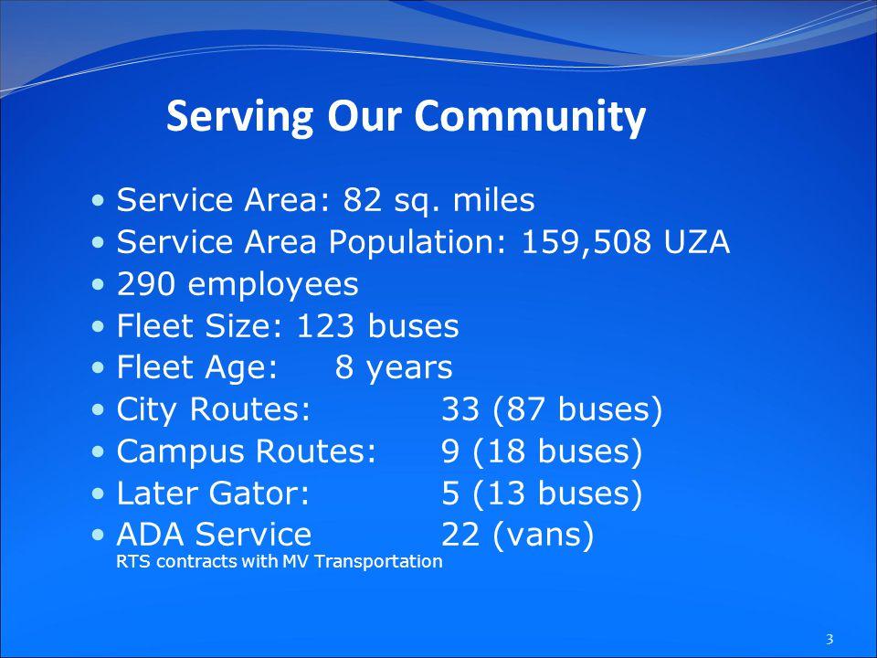 Service Area: 82 sq.