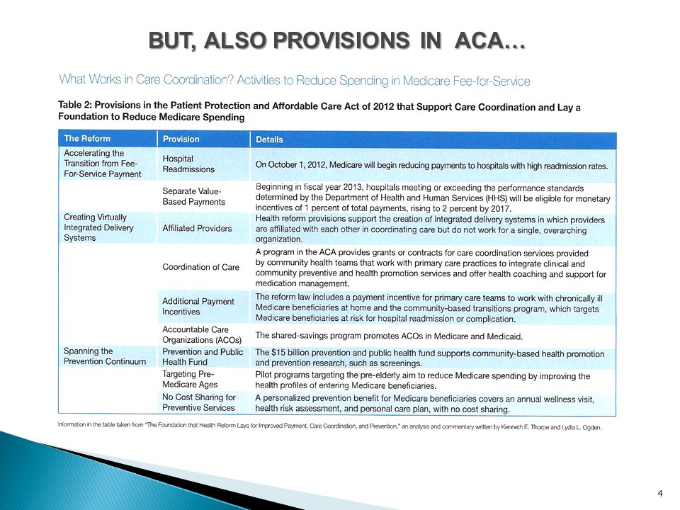 4 BUT, ALSO PROVISIONS IN ACA…