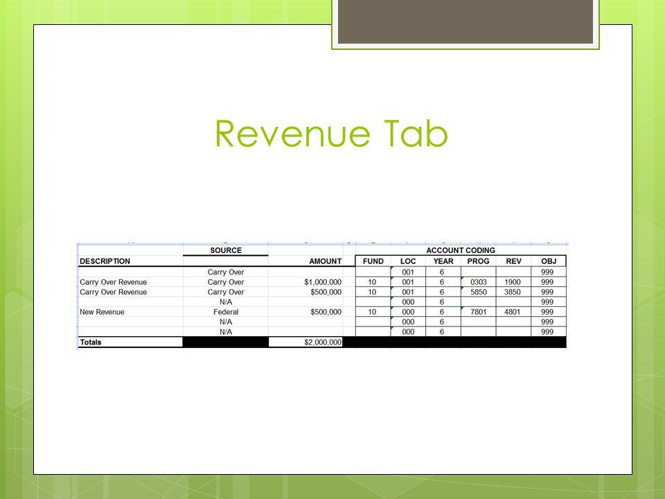 Revenue Tab