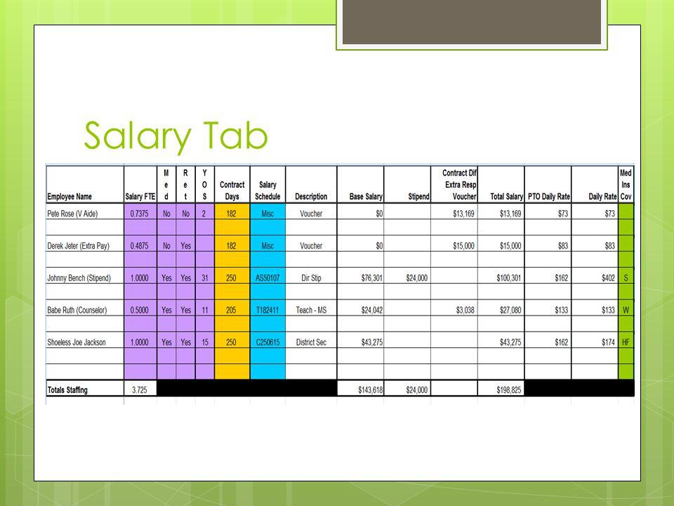 Salary Tab
