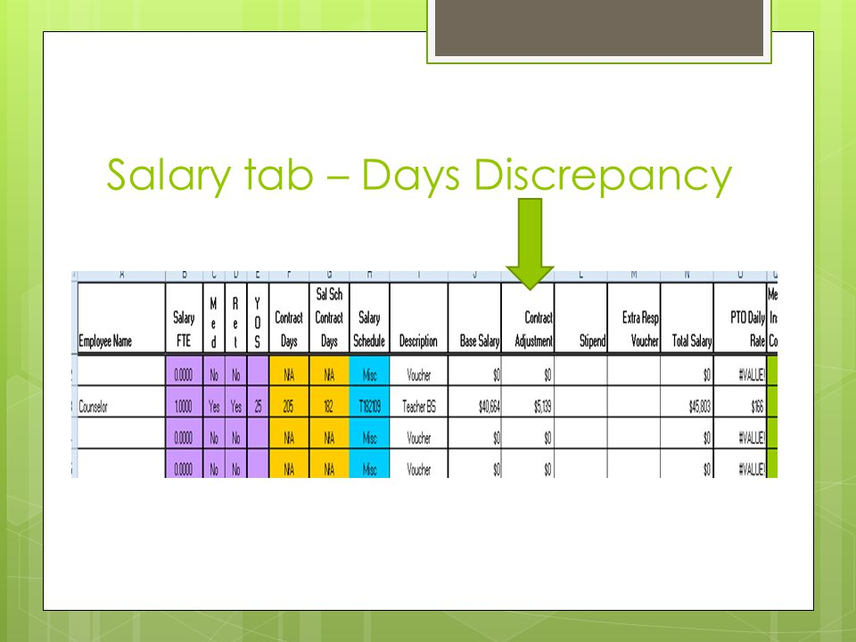 Salary tab – Days Discrepancy