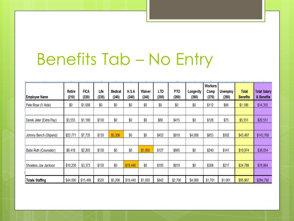 Benefits Tab – No Entry