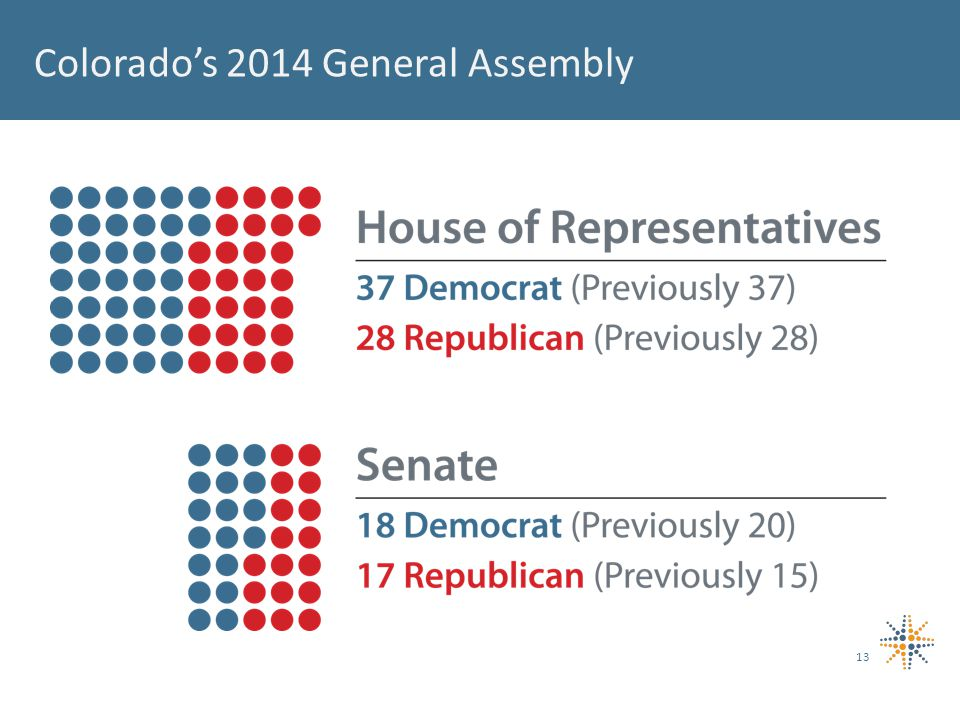 Colorado's 2014 General Assembly 13
