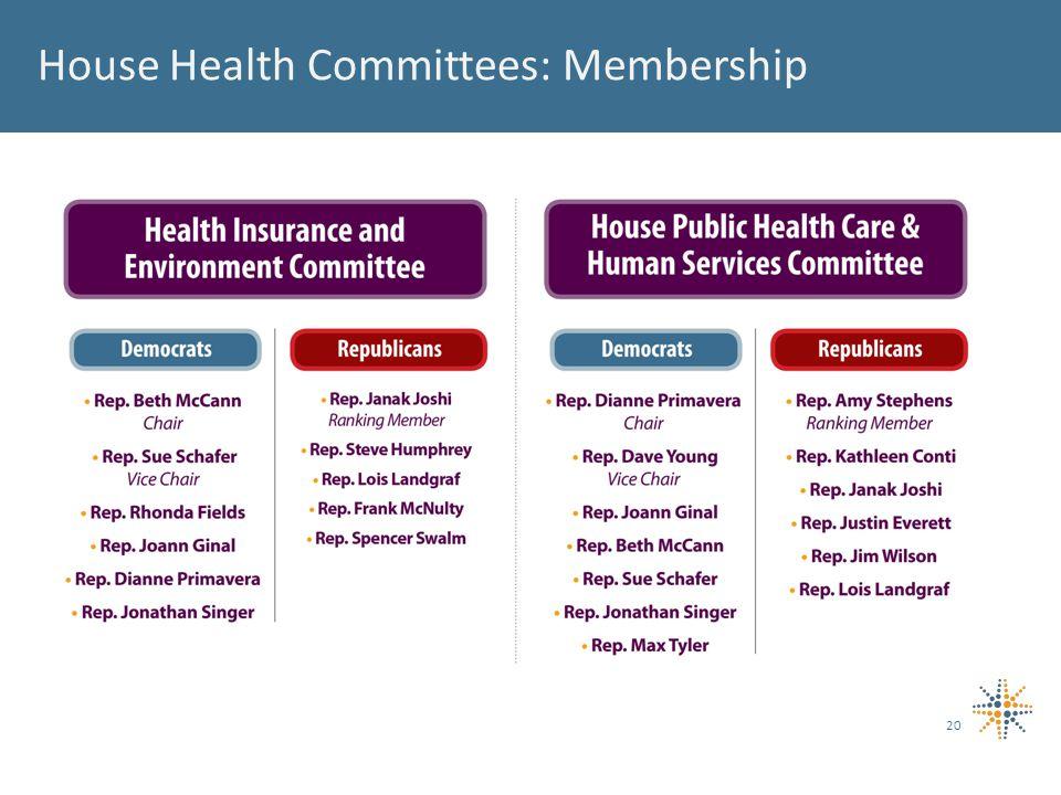 House Health Committees: Membership 20