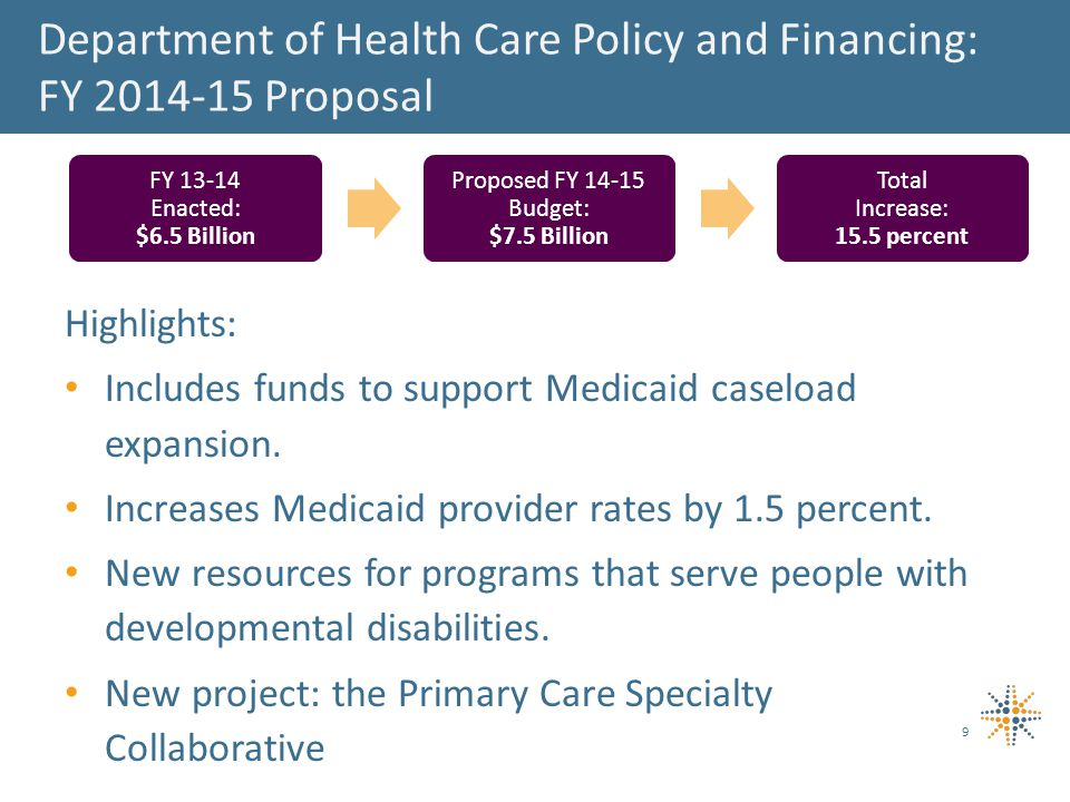 Department of Health Care Policy and Financing: FY 2014-15 Proposal Highlights: Includes funds to support Medicaid caseload expansion.