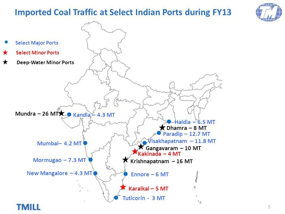TMILL Imported Coal Traffic at Select Indian Ports during FY13 5 Kakinada – 4 MT Karaikal – 5 MT Haldia – 6.5 MT Paradip – 12.7 MT Visakhapatnam – 11.