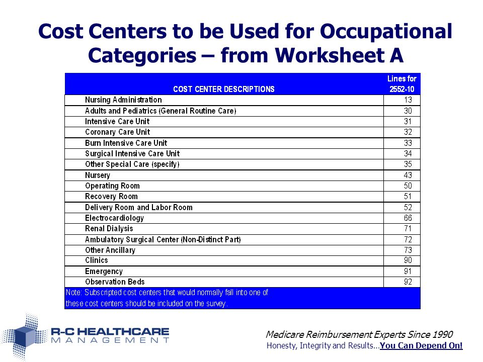 Honesty, Integrity and Results…You Can Depend On! Cost Centers to be Used for Occupational Categories – from Worksheet A Medicare Reimbursement Expert