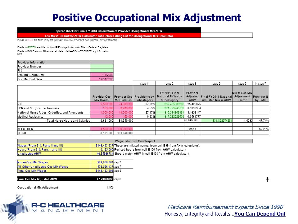 Honesty, Integrity and Results…You Can Depend On! Positive Occupational Mix Adjustment Medicare Reimbursement Experts Since 1990 Spreadsheet for Final