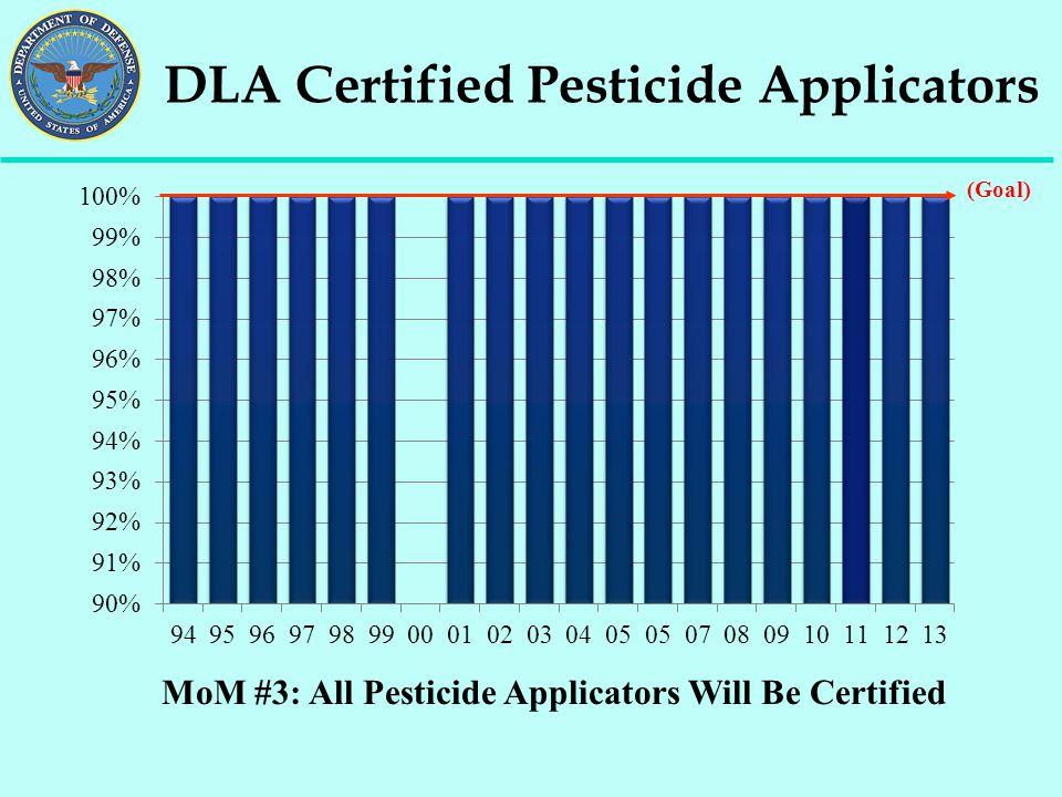 MoM #3: All Pesticide Applicators Will Be Certified DLA Certified Pesticide Applicators (Goal)