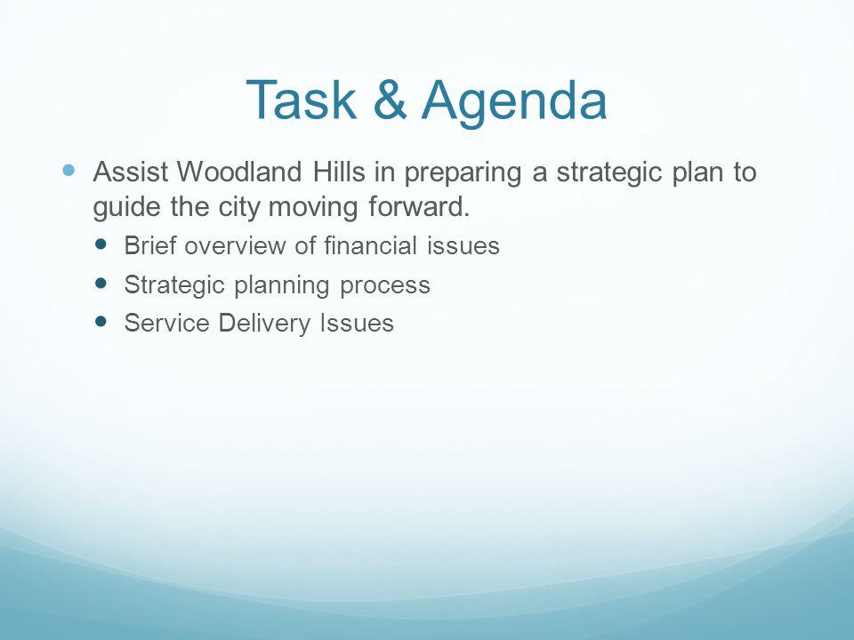 Strategic Plan -- Background Financial Condition