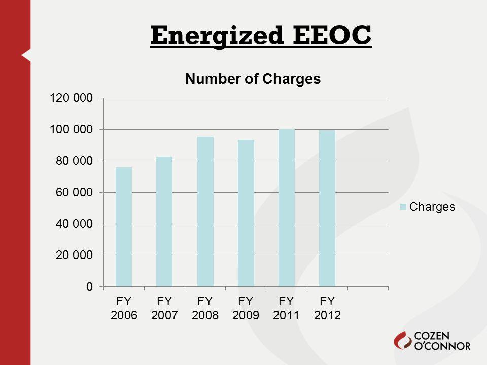 Energized EEOC