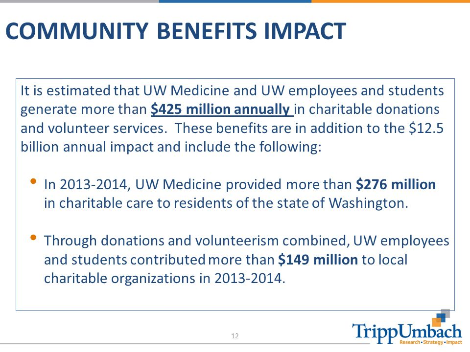 COMMUNITY BENEFITS IMPACT 12 It is estimated that UW Medicine and UW employees and students generate more than $425 million annually in charitable donations and volunteer services.