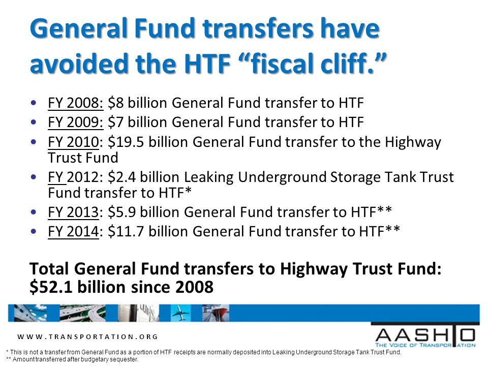 WWW.TRANSPORTATION.ORG General Fund transfers have avoided the HTF fiscal cliff. FY 2008: $8 billion General Fund transfer to HTF FY 2009: $7 billion General Fund transfer to HTF FY 2010: $19.5 billion General Fund transfer to the Highway Trust Fund FY 2012: $2.4 billion Leaking Underground Storage Tank Trust Fund transfer to HTF* FY 2013: $5.9 billion General Fund transfer to HTF** FY 2014: $11.7 billion General Fund transfer to HTF** Total General Fund transfers to Highway Trust Fund: $52.1 billion since 2008 * This is not a transfer from General Fund as a portion of HTF receipts are normally deposited into Leaking Underground Storage Tank Trust Fund.