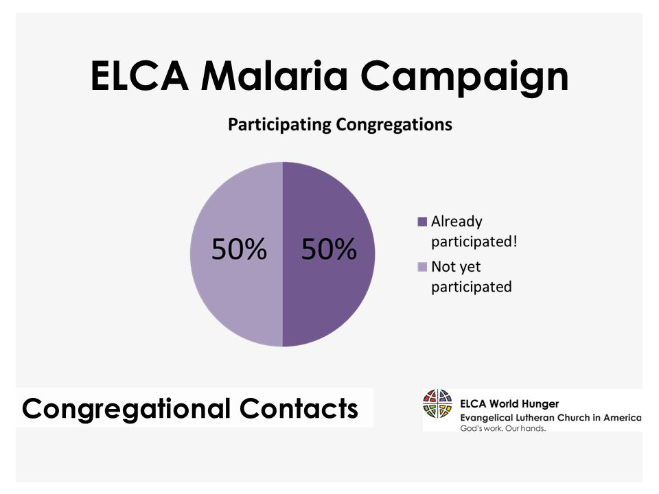 Congregational Contacts ELCA Malaria Campaign
