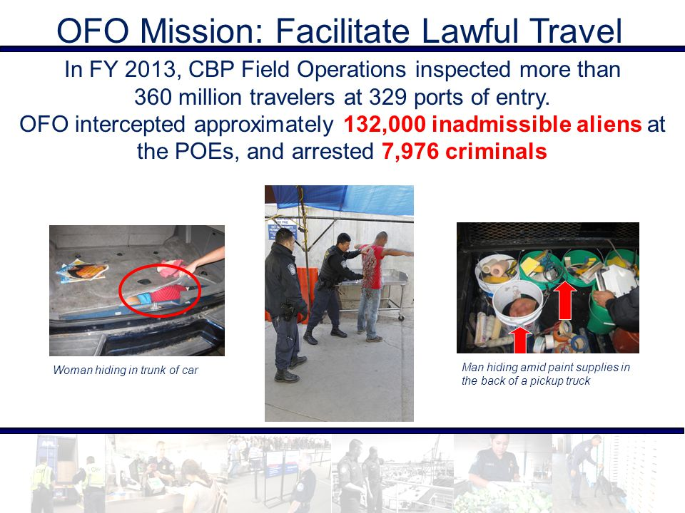 OFO Mission: Facilitate Lawful Travel In FY 2013, CBP Field Operations inspected more than 360 million travelers at 329 ports of entry. OFO intercepte