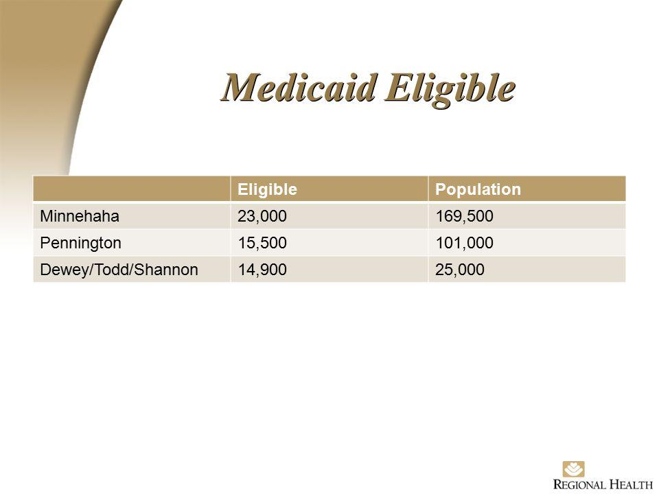 Medicaid Eligible EligiblePopulation Minnehaha23,000169,500 Pennington15,500101,000 Dewey/Todd/Shannon14,90025,000