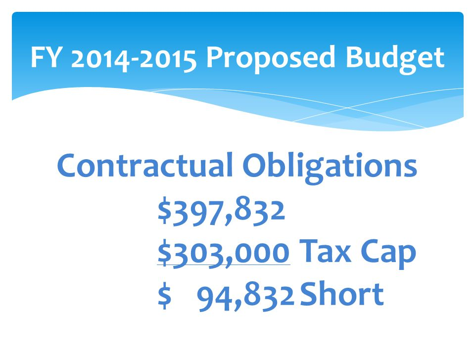 Contractual Obligations $397,832 $303,000Tax Cap $ 94,832Short