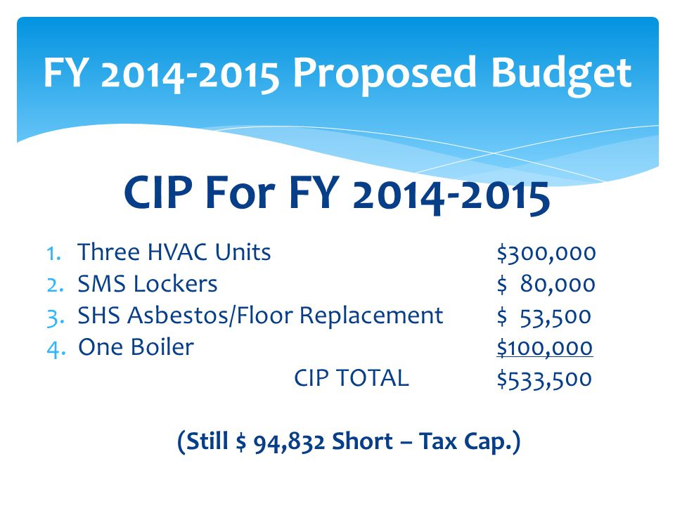 CIP For FY 2014-2015 1.Three HVAC Units$300,000 2.