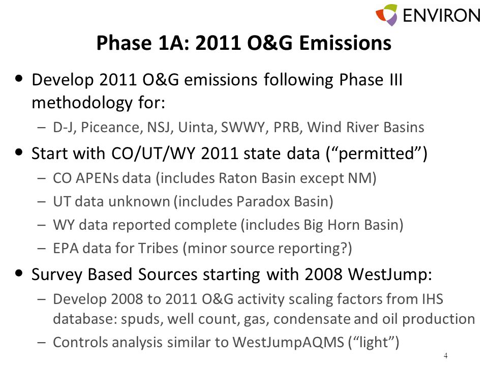 Phase 1A: 2011 O&G Emissions Develop 2011 O&G emissions following Phase III methodology for: –D-J, Piceance, NSJ, Uinta, SWWY, PRB, Wind River Basins